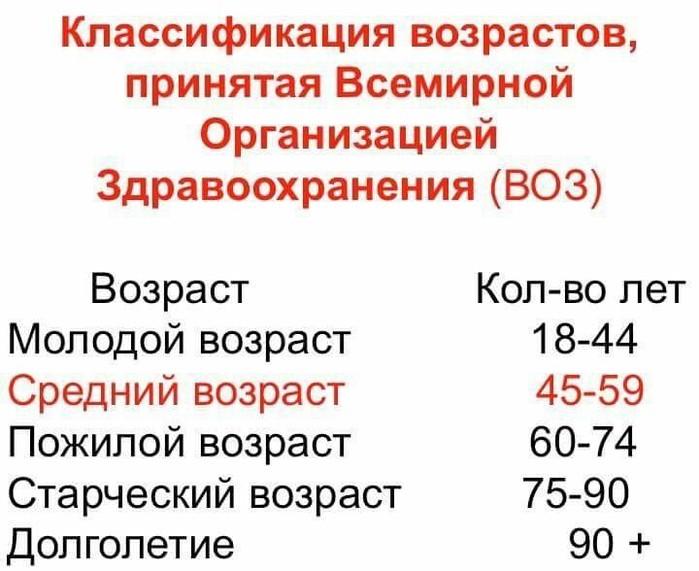 3906024_vozrast (700x571, 79Kb)
