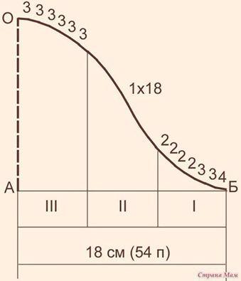 POIcMmgOGYY (339x395, 50Kb)