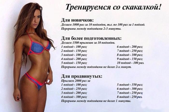 "alt=""Есть ли польза от прыжков на скакалке?""/2835299_Est_li_polza_ot_prijkov_na_skakalke3 (700x466, 516Kb)"