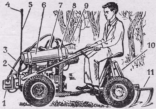 coltivator-11 (500x350, 147Kb)