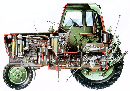 tractor-2 (550x385, 225Kb)