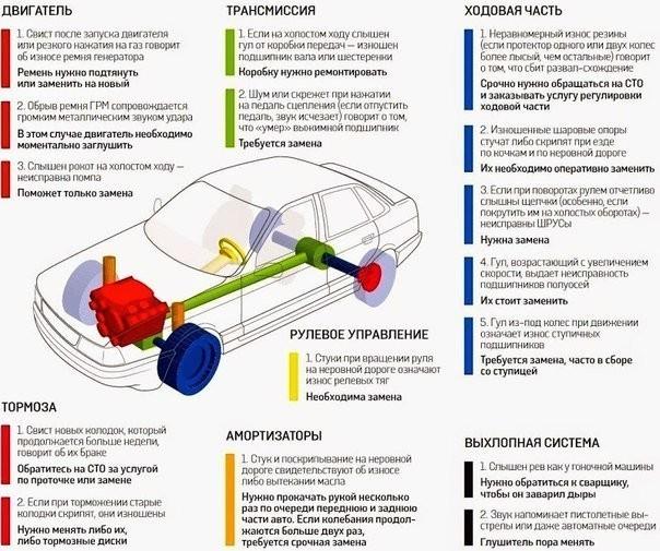 авто (604x505, 217Kb)