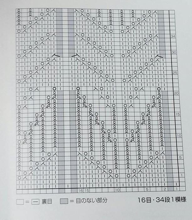 2 (612x700, 325Kb)