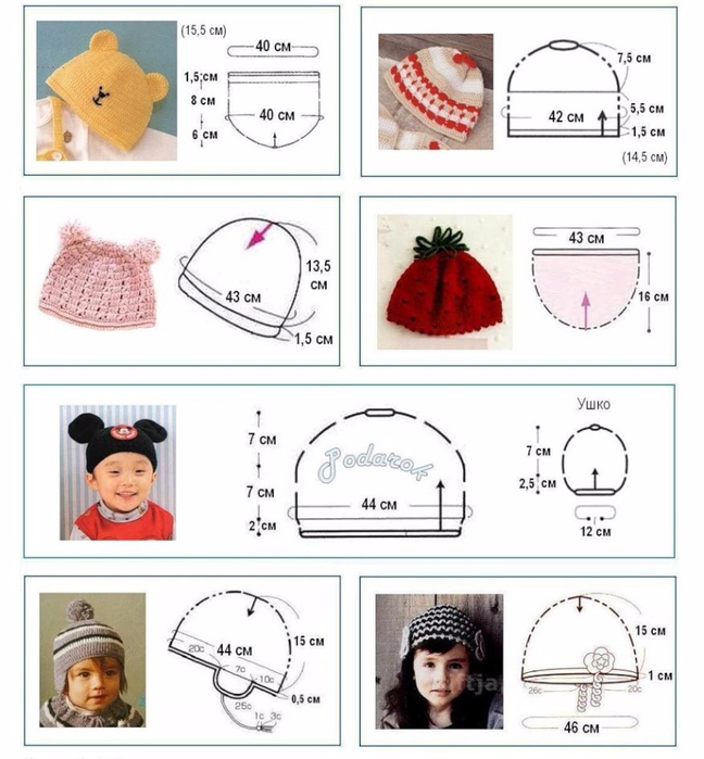 Размеры детских шапочек-информация для мам