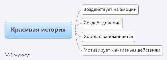 5954460_Krasivaya_istoriya (582x212, 14Kb)
