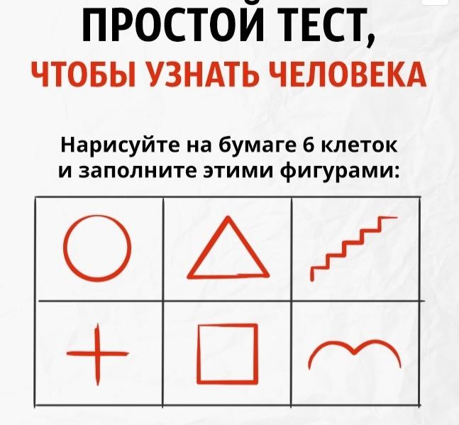 рисункам характер по человека тесты