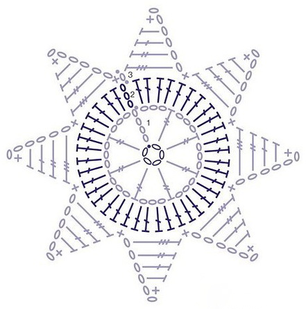 Схема вязания накидки трансформеры