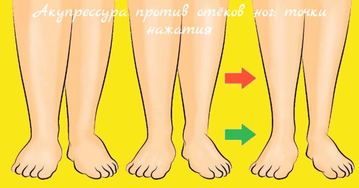 "alt=""Акупрессура против отёков ног: точки нажатия""/2835299__2_ (700x367, 208Kb)"