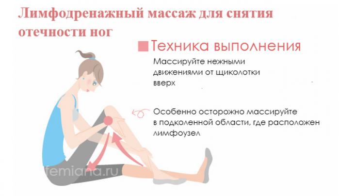 Как снять отеки на ногах при беременности в домашних условиях