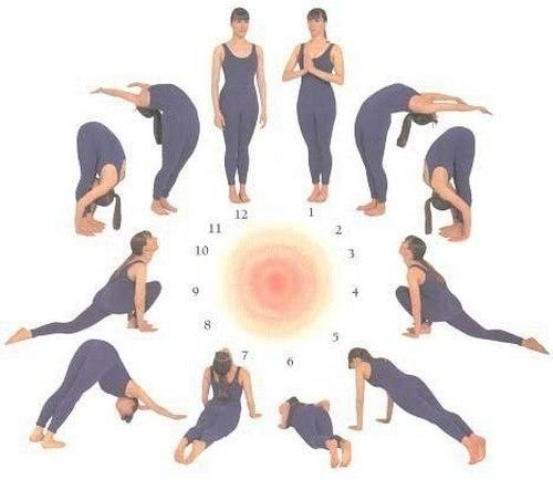комплекс упражнений из йоги