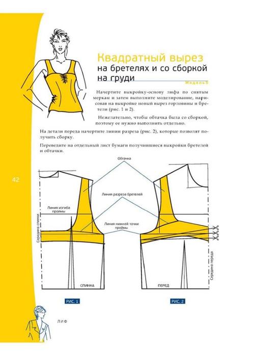 Моделирование Женской Одежды