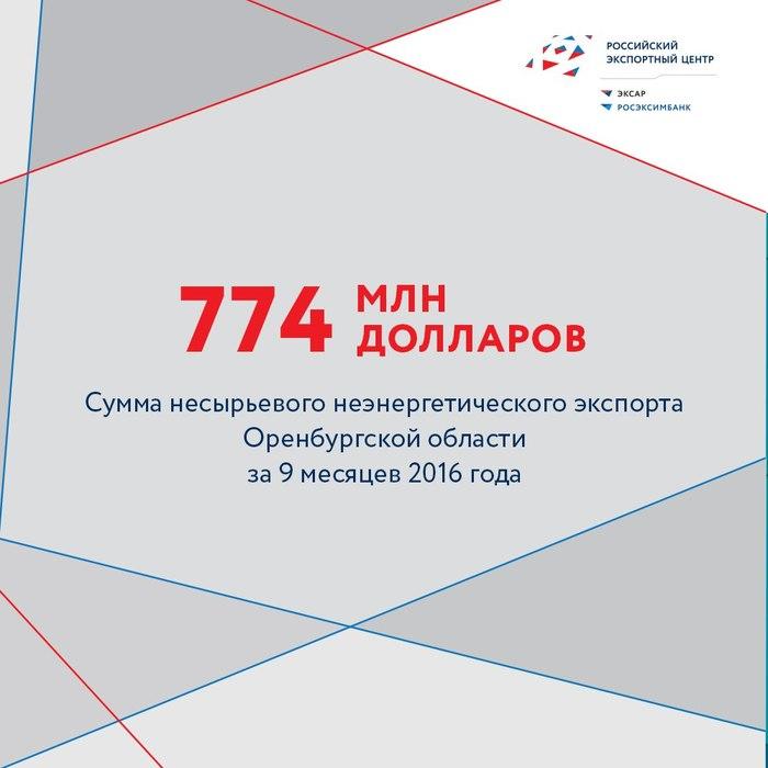 оренбург (700x700, 48Kb)