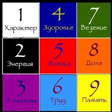 3925311_Kvadrat_Pifagora (225x224, 11Kb)