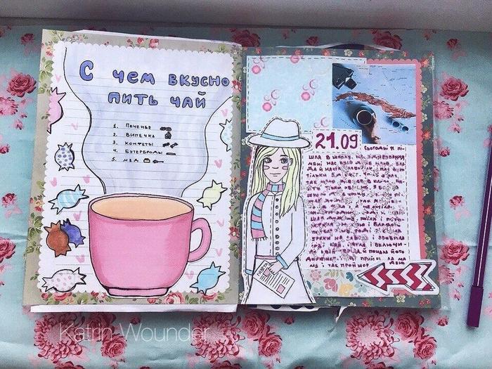Личный дневник о чае
