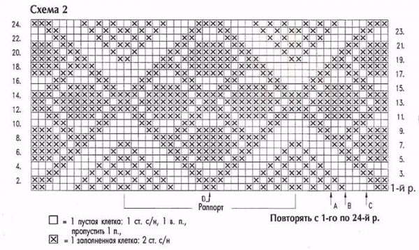Схемы вязания крючком филейных узоров крючком