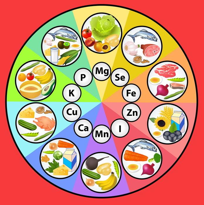 1404182383_fruit_vitamins_minerals-5_uaweb.info_ (696x700, 178Kb)