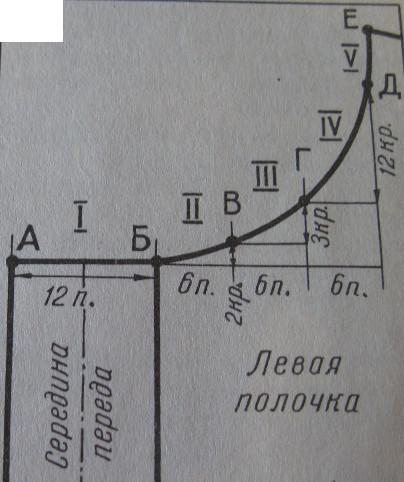 Risunok-2 (404x482, 144Kb)