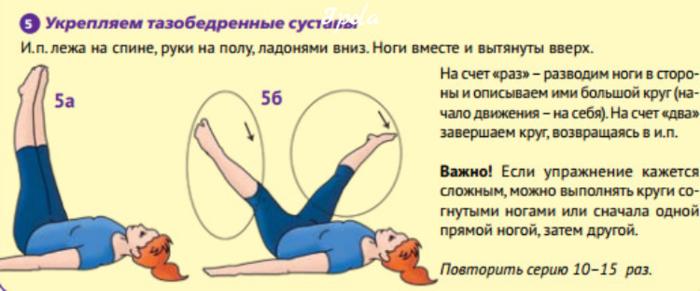 Укрепить колени упражнения