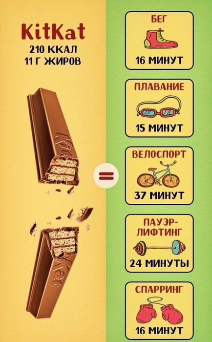 калории в популярных сладостях 4 (434x700, 313Kb)