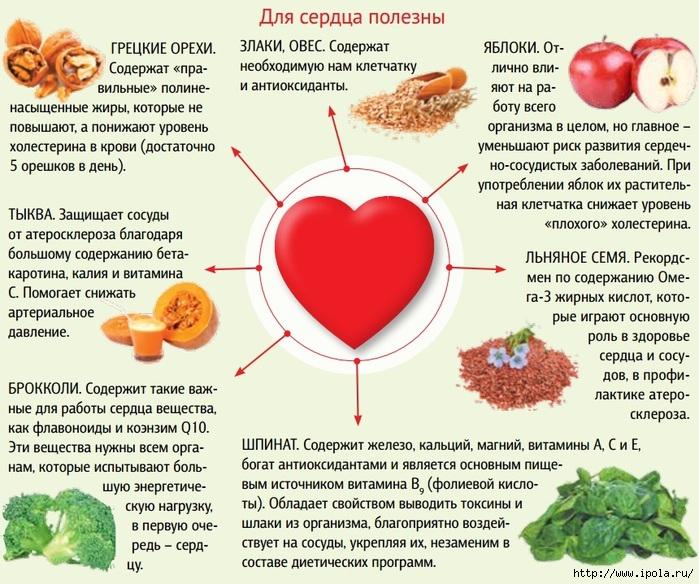 "alt=""Пять упражнений на 10 минут для вашего сердца!""/2835299_Pyat_yprajnenii_na_10_minyt_dlya_vashego_serdca (699x584, 336Kb)"