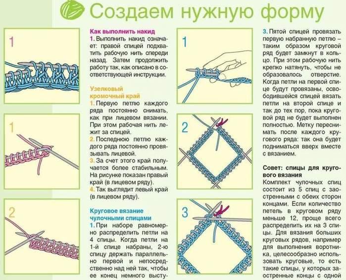 Вязание на круговых спицах накид