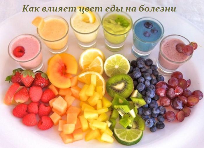 2749438_Kak_vliyaet_cvet_edi_na_bolezni (700x506, 483Kb)