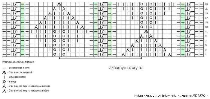 Azhurnyj-uzor-so-spushhennymi-petlyami-listya (700x331, 166Kb)