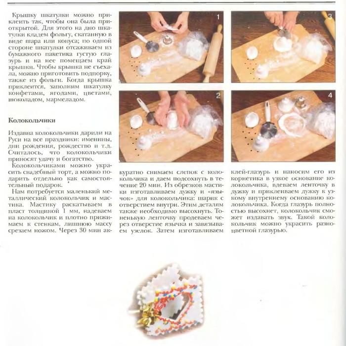 Желатиновая мастика в домашних условиях рецепт 154