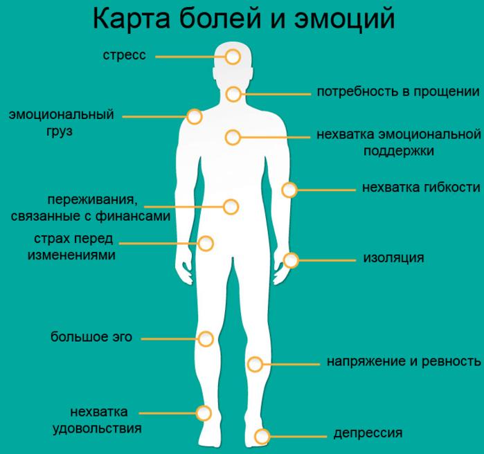 content_karta-boli_1__econet_ru (700x656, 145Kb)