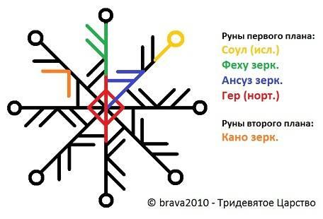 Став Чертово колесо. Автор brava2010  133507985_5916975_15762551_m