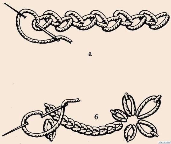 вышивка-на-трикотаже (2) (567x475, 148Kb)