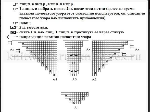 Fiksavimas.PNG1 (612x455, 168Kb)
