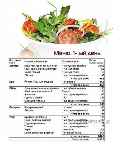 Диета без голодовки (476x600, 204Kb)