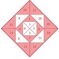 8patchwork-master-klass (194x195, 33Kb)