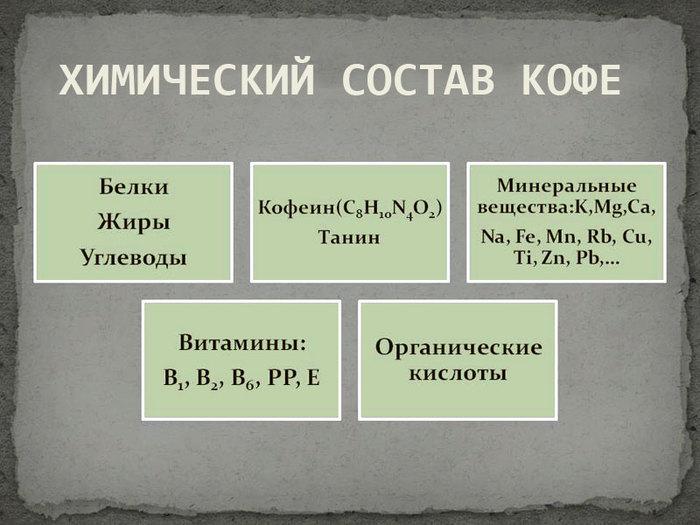 himicheskiy-sostav-kofe (700x525, 71Kb)
