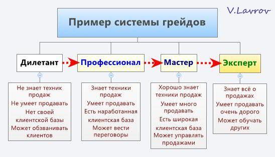 5954460_Primer_sistemi_greidov (548x314, 34Kb)