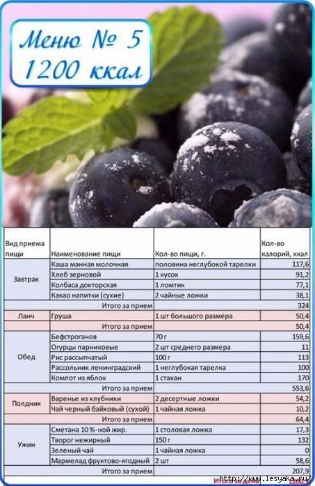 диета 1200 калорий меню на месяц
