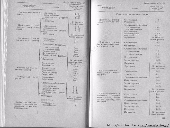 Библиотека ГОСТов и нормативных документов