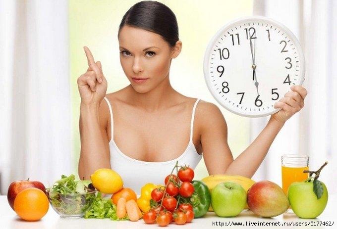 диетическое питание для похудения с доставкой
