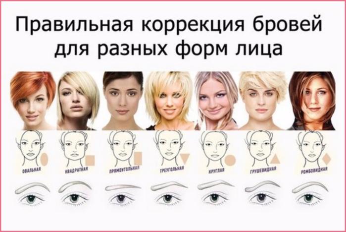 "alt=""Соответствие формы бровей форме вашего лица""/2835299_Sootvetstvie_formi_brovei_forme_vashego_lica1 (700x468, 369Kb)"