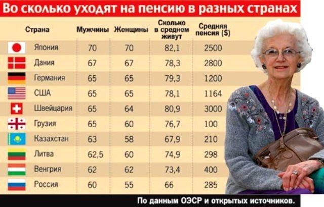 все Средняя пенсия на кипре в 2017 году сложной ситуацией