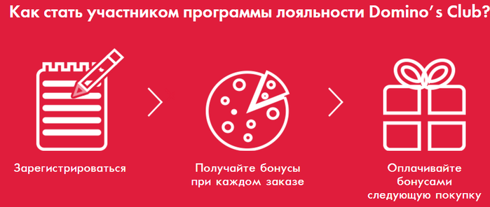 пицца6 (700x296, 81Kb)
