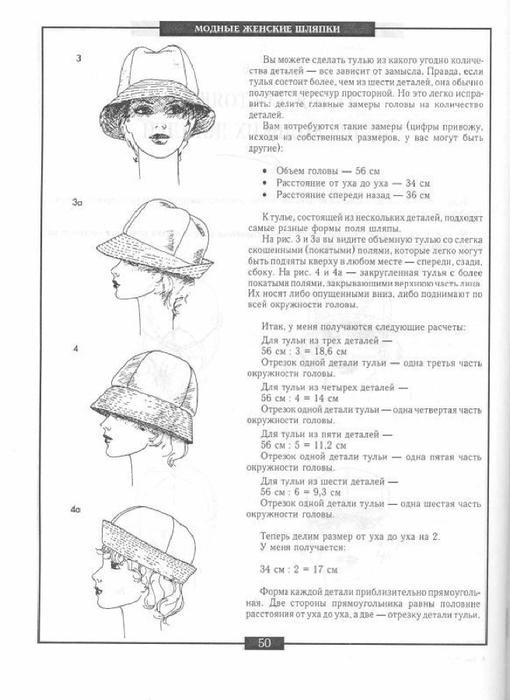 Выкройки женских шляпок из ткани