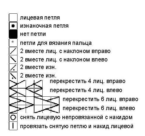 3256587_Chydesnie_varejki__mk_i_shema2 (497x467, 56Kb)