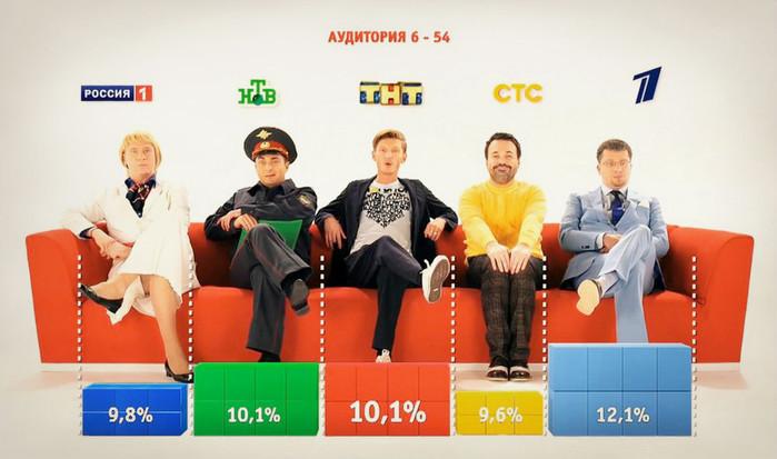 Российское телевидение Образ какой России нам пытаются навязать (700x413, 80Kb)