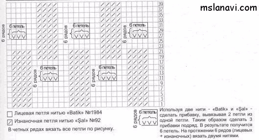 вязаная-накидка-меланжевой-пряжей-схема (1) (529x286, 129Kb)