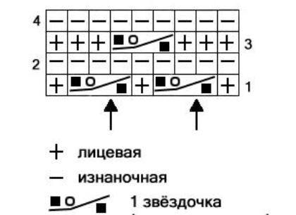 4239794_uzor_zvezdochki_spicami_1 (420x305, 17Kb)