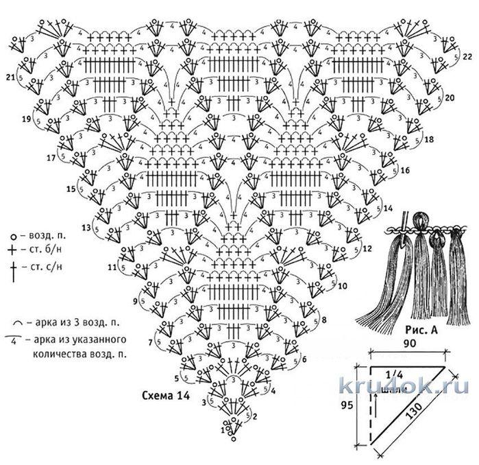 Узоры вязанные крючком для шали схемы и описание