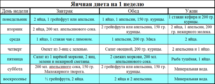 "alt="" яичная диета на одну неделю!""/2835299_yaichnaya_dieta_na_nedelu_na_odny_nedelu (700x273, 117Kb)"