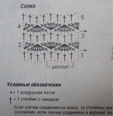 туника2 (442x456, 88Kb)